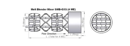 Produktdetails SMB-GXS-4