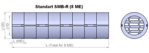 Produktedetails SMB-R