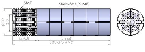 Produktedetails SMN-6