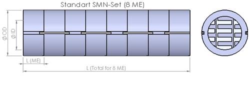 Produktedetails SMN